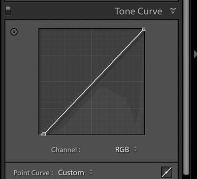 LIghtroom CC tone curve adjustment